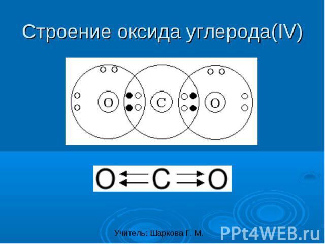 Строение оксида углерода(IV)