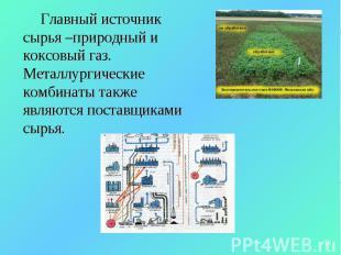 Главный источник сырья –природный и коксовый газ. Металлургические комбинаты так