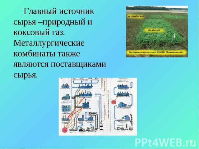Главный источник сырья –природный и коксовый газ. Металлургические комбинаты также являются поставщиками сырья.