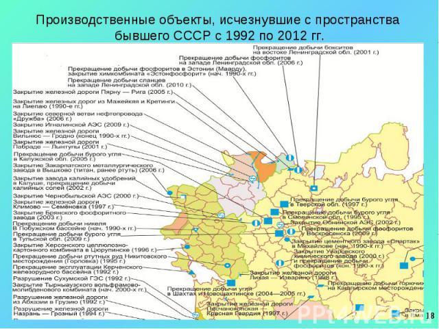 Производственные объекты, исчезнувшие с пространства бывшего СССР с 1992 по 2012 гг.