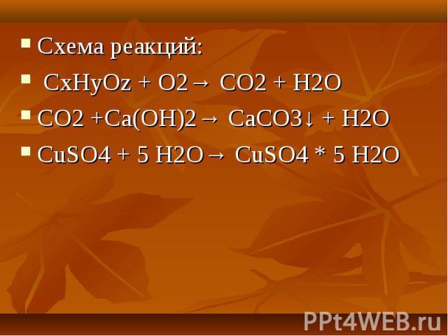 Схема реакций: CxHyOz + O2→ CO2 + H2OCO2 +Сa(OH)2→ СaCO3↓ + H2OCuSO4 + 5 H2O→ CuSO4 * 5 H2O