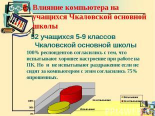Влияние компьютера на учащихся Чкаловской основной школы 52 учащихся 5-9 классов