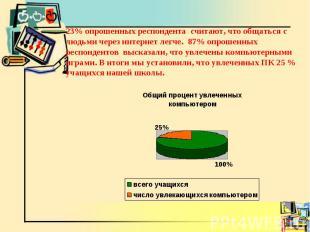 23% опрошенных респондента считают, что общаться с людьми через интернет легче.