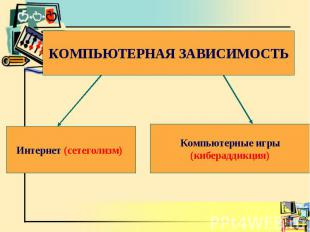 КОМПЬЮТЕРНАЯ ЗАВИСИМОСТЬ Интернет (сетеголизм) Компьютерные игры (кибераддикция)