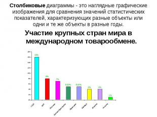 Столбиковые диаграммы - это наглядные графические изображения для сравнения знач