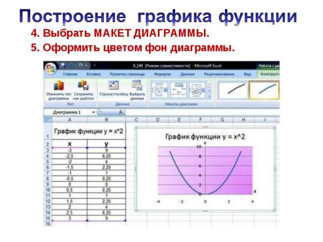 Построение графика функции 4. Выбрать МАКЕТ ДИАГРАММЫ.5. Оформить цветом фон диаграммы.