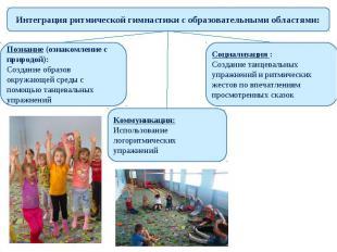 Интеграция ритмической гимнастики с образовательными областями: Познание (ознако