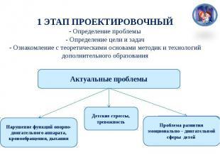 1 ЭТАП ПРОЕКТИРОВОЧНЫЙ- Определение проблемы- Определение цели и задач- Ознакомл