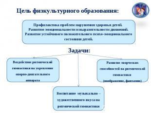 Цель физкультурного образования: Профилактика проблем нарушения здоровья детей.