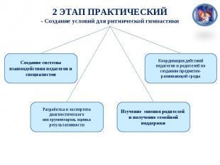 2 ЭТАП ПРАКТИЧЕСКИЙ- Создание условий для ритмической гимнастики Создание систем