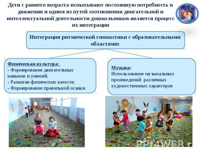 Дети с раннего возраста испытывают постоянную потребность в движении и одним из путей соотношения двигательной и интеллектуальной деятельности дошкольников является процесс их интеграции Интеграция ритмической гимнастики с образовательными областями…
