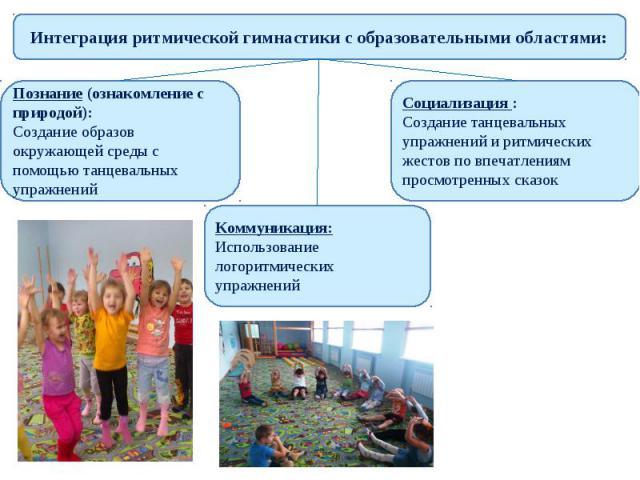 Интеграция ритмической гимнастики с образовательными областями: Познание (ознакомление с природой):Создание образов окружающей среды с помощью танцевальных упражнений Социализация : Создание танцевальных упражнений и ритмических жестов по впечатлени…