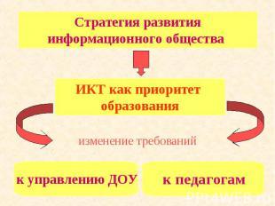 Стратегия развития информационного общества ИКТ как приоритет образования к упра