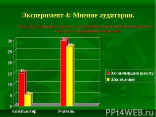 Эксперимент 4: Мнение аудитории. В ходе исследования в школе и в сети vkontakte.