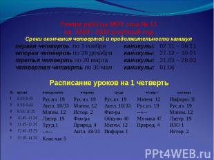 Режим работы МОУ сош № 11на 2009 - 2010 учебный годСроки окончания четвертей и п
