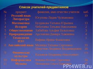 Список учителей-предметников