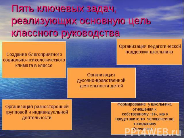 Пять ключевых задач, реализующих основную цель классного руководства Создание благоприятногосоциально-психологическогоклимата в классе Организация разностороннейгрупповой и индивидуальнойдеятельности Организация духовно-нравственнойдеятельности дете…