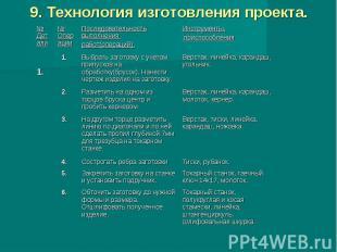 9. Технология изготовления проекта.