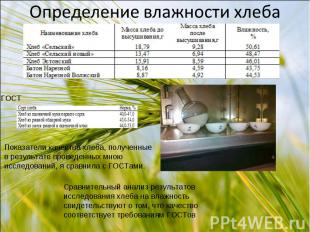 Показатели качества хлеба, полученные в результате проведенных мною исследований