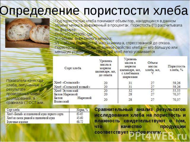 Определение пористости хлеба Под пористостью хлеба понимают объем пор, находящихся в данном объеме мякиша, выраженный в процентах. Пористость (П) рассчитывала по формуле:П=(V-V1):V*100%, гдеV – объем вырезанного мякиша;V1 – объем беспористой массы м…