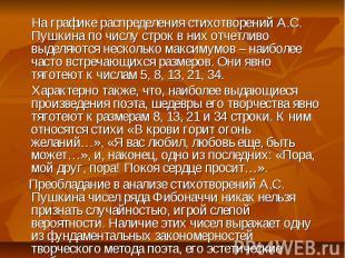 На графике распределения стихотворений А.С. Пушкина по числу строк в них отчетли