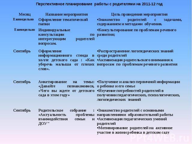 Перспективное планирование работы с родителями на 2011-12 год