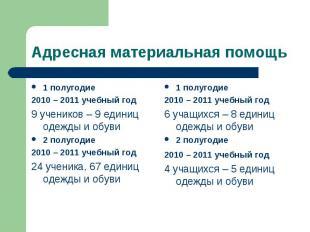 Адресная материальная помощь 1 полугодие 2010 – 2011 учебный год9 учеников – 9 е