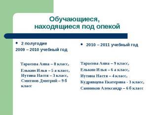 Обучающиеся, находящиеся под опекой 2 полугодие2009 – 2010 учебный год Тарасова