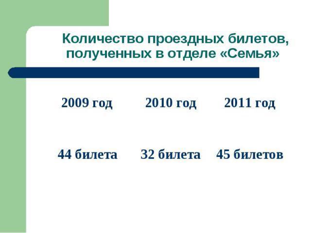 Количество проездных билетов, полученных в отделе «Семья»