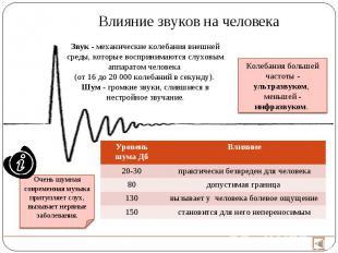 Влияние звуков на человека Звук - механические колебания внешней среды, которые