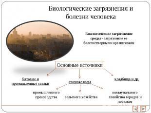 Биологические загрязнения и болезни человекаБиологическое загрязнение среды - за