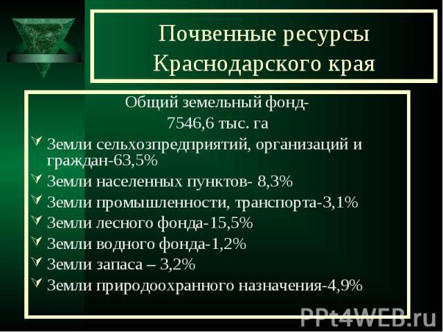 Почвенные ресурсы Краснодарского края Общий земельный фонд-7546,6 тыс. гаЗемли сельхозпредприятий, организаций и граждан-63,5%Земли населенных пунктов- 8,3%Земли промышленности, транспорта-3,1%Земли лесного фонда-15,5%Земли водного фонда-1,2%Земли з…