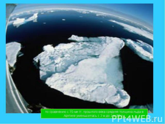 по сравнению с 70-ми гг. прошлого века средняя толщина льда в Арктике уменьшилась с 3 м до 1 м 80 см