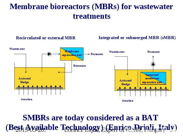 Membrane bioreactors (MBRs) for wastewater treatments SMBRs are today considered as a BAT (Best Available Technology) (Enrico Drioli, Italy)