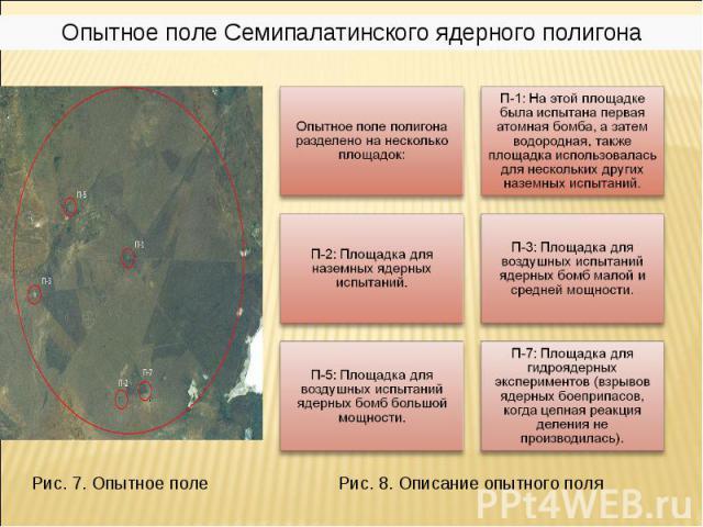 Опытное поле Семипалатинского ядерного полигона Опытное поле полигона разделено на несколько площадок:П-1: На этой площадке была испытана первая атомная бомба, а затем водородная, также площадка использовалась для нескольких других наземных испытани…