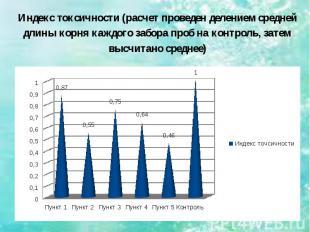 Индекс токсичности (расчет проведен делением средней длины корня каждого забора