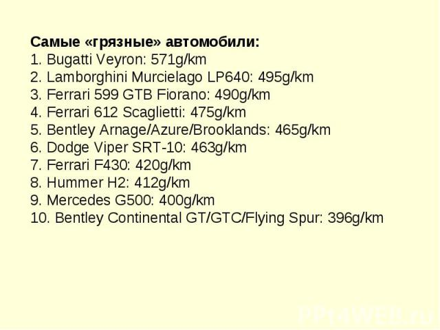 Самые «грязные» автомобили: 1. Bugatti Veyron: 571g/km 2. Lamborghini Murcielago LP640: 495g/km 3. Ferrari 599 GTB Fiorano: 490g/km 4. Ferrari 612 Scaglietti: 475g/km 5. Bentley Arnage/Azure/Brooklands: 465g/km 6. Dodge Viper SRT-10: 463g/km 7. Ferr…