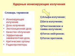 Ядерные ионизирующие излучения Словарь терминов:Ионизирующее излучениеДоза излуч