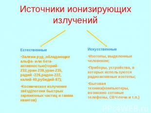 Источники ионизирующих излучений ЕстественныеЗалежи руд ,обладающие альфа- или б