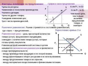 Факторы, влияющие на предложение:цены на ресурсы;изменения в технологии производ