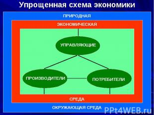 Упрощенная схема экономики