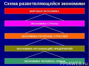 Схема разветвляющейся экономики
