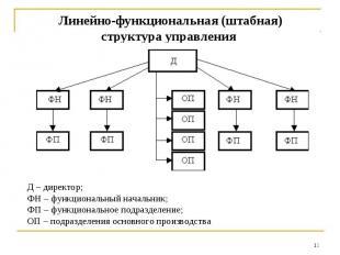Линейно-функциональная (штабная)структура управления Д – директор;ФН – функциона