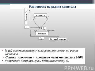 Равновесие на рынке капитала % (r1) рассматривается как цена равновесия на рынке