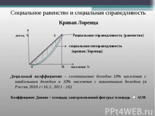 Социальное равенство и социальная справедливость Кривая Лоренца доход % А социал