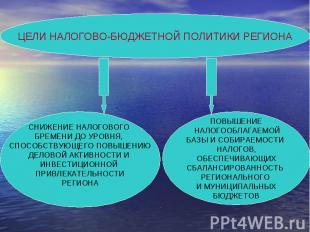 ЦЕЛИ НАЛОГОВО-БЮДЖЕТНОЙ ПОЛИТИКИ РЕГИОНА СНИЖЕНИЕ НАЛОГОВОГО БРЕМЕНИ ДО УРОВНЯ,