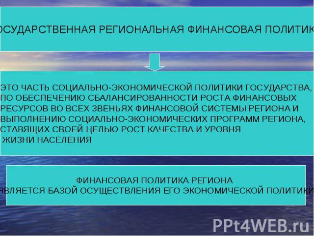 ГОСУДАРСТВЕННАЯ РЕГИОНАЛЬНАЯ ФИНАНСОВАЯ ПОЛИТИКА ЭТО ЧАСТЬ СОЦИАЛЬНО-ЭКОНОМИЧЕСКОЙ ПОЛИТИКИ ГОСУДАРСТВА, ПО ОБЕСПЕЧЕНИЮ СБАЛАНСИРОВАННОСТИ РОСТА ФИНАНСОВЫХРЕСУРСОВ ВО ВСЕХ ЗВЕНЬЯХ ФИНАНСОВОЙ СИСТЕМЫ РЕГИОНА И ВЫПОЛНЕНИЮ СОЦИАЛЬНО-ЭКОНОМИЧЕСКИХ ПРОГР…