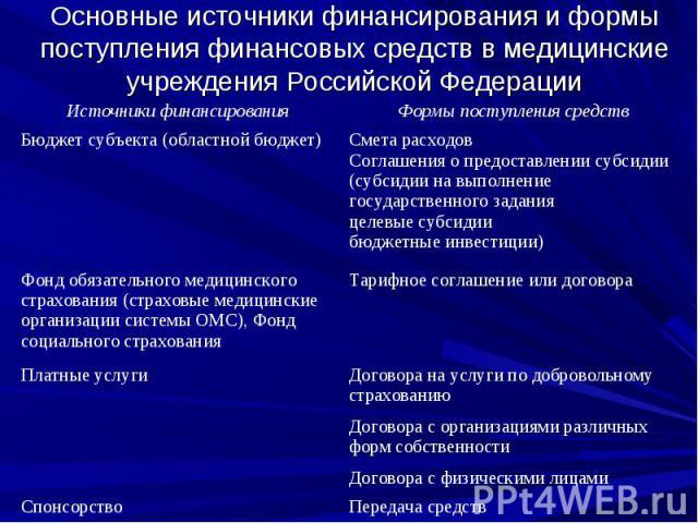 Основные источники финансирования и формы поступления финансовых средств в медицинские учреждения Российской Федерации