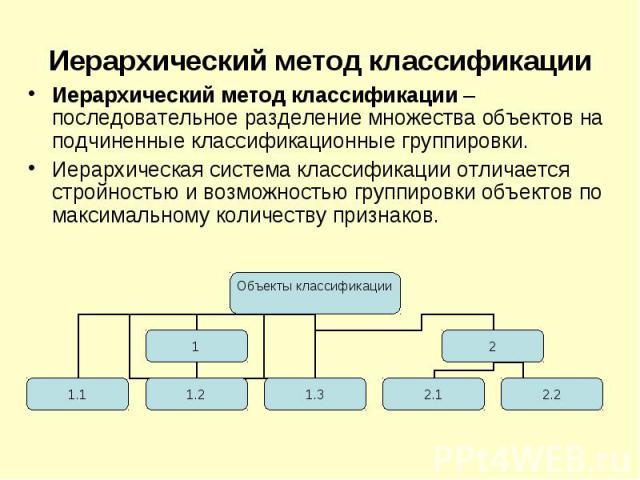 Иерархический метод классификации Иерархический метод классификации – последовательное разделение множества объектов на подчиненные классификационные группировки.Иерархическая система классификации отличается стройностью и возможностью группировки о…