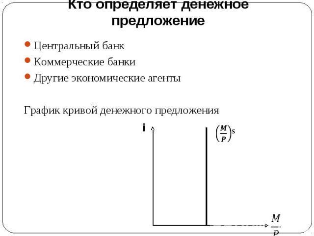 Кто определяет денежное предложение Центральный банкКоммерческие банкиДругие экономические агентыГрафик кривой денежного предложения